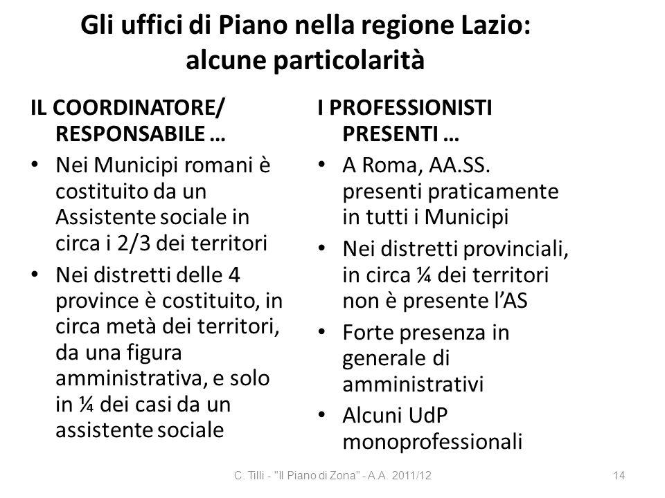 Gli uffici di Piano nella regione Lazio: alcune particolarità IL COORDINATORE/ RESPONSABILE … Nei Municipi romani è costituito da un Assistente social