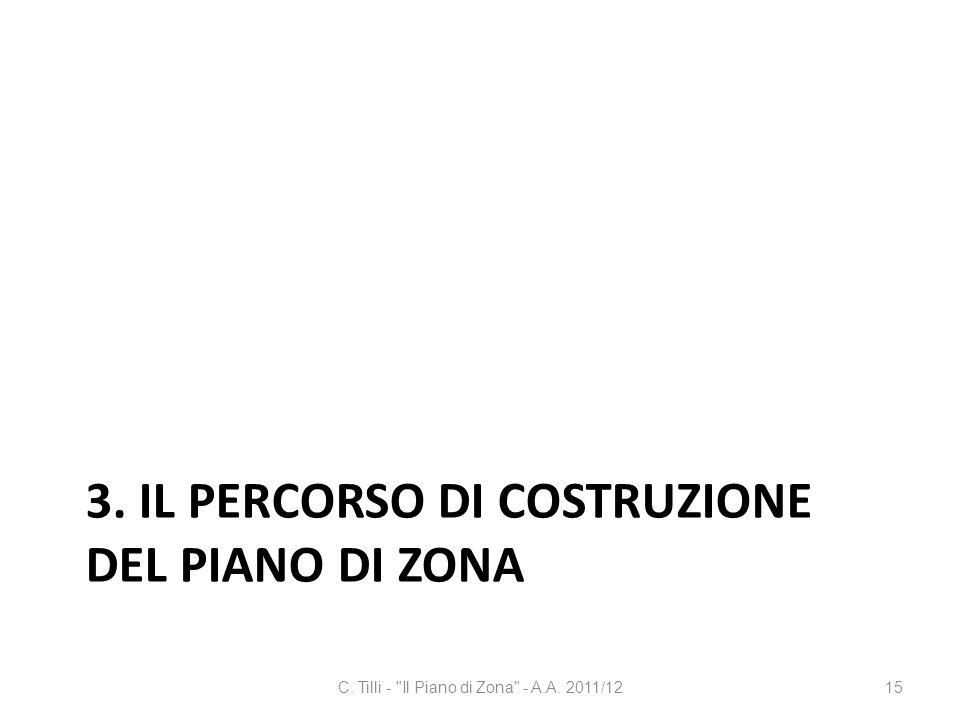 3. IL PERCORSO DI COSTRUZIONE DEL PIANO DI ZONA C. Tilli -