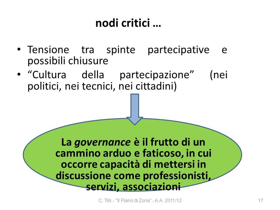 nodi critici … Tensione tra spinte partecipative e possibili chiusure Cultura della partecipazione (nei politici, nei tecnici, nei cittadini) La gover