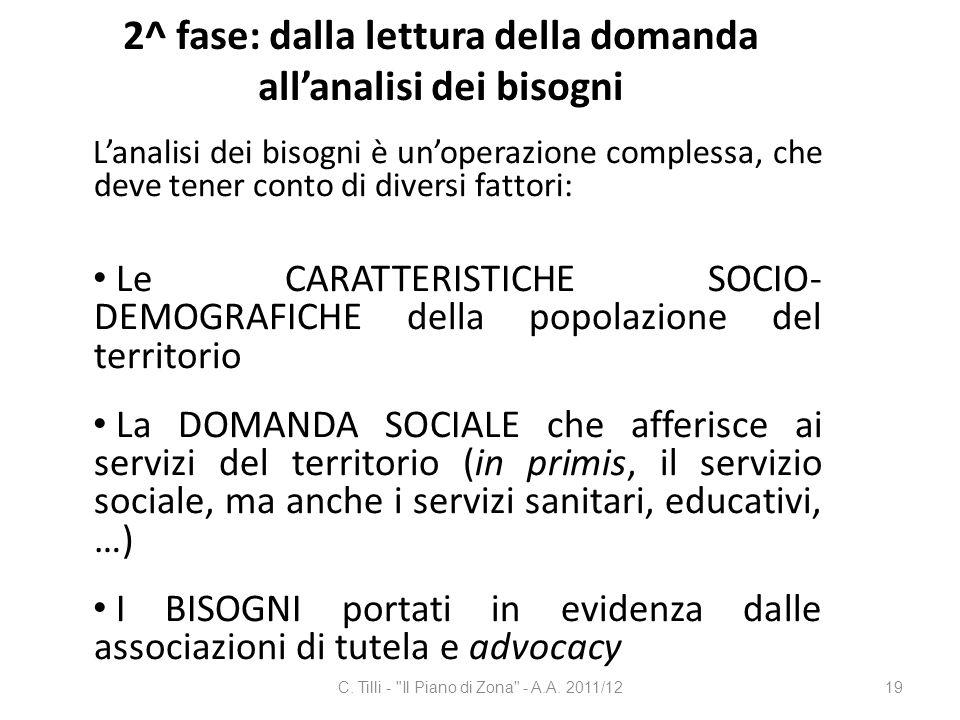 2^ fase: dalla lettura della domanda allanalisi dei bisogni Lanalisi dei bisogni è unoperazione complessa, che deve tener conto di diversi fattori: Le