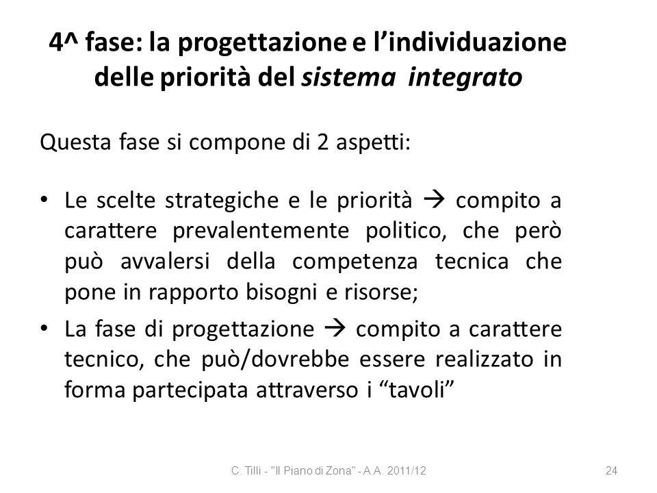 4^ fase: la progettazione e lindividuazione delle priorità del sistema integrato Questa fase si compone di 2 aspetti: Le scelte strategiche e le prior