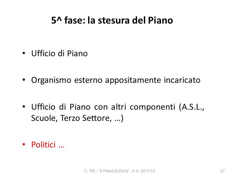 5^ fase: la stesura del Piano Ufficio di Piano Organismo esterno appositamente incaricato Ufficio di Piano con altri componenti (A.S.L., Scuole, Terzo