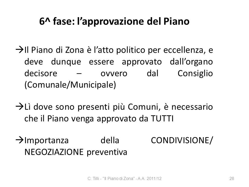 6^ fase: lapprovazione del Piano Il Piano di Zona è latto politico per eccellenza, e deve dunque essere approvato dallorgano decisore – ovvero dal Con