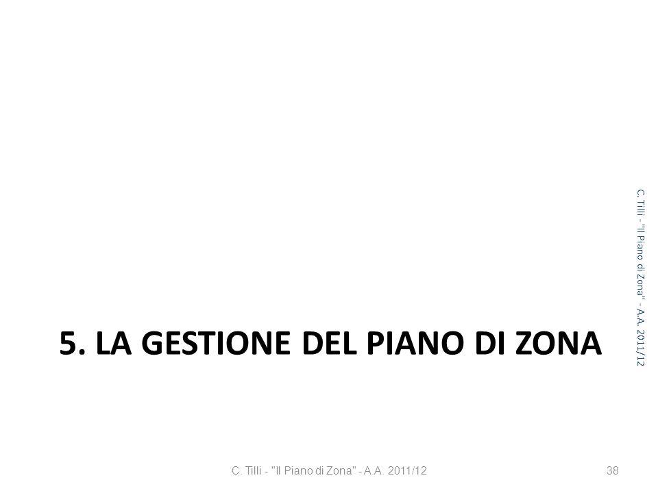 5. LA GESTIONE DEL PIANO DI ZONA C. Tilli -