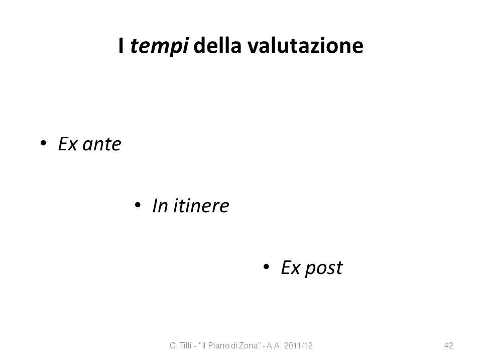 I tempi della valutazione Ex ante In itinere Ex post C. Tilli -