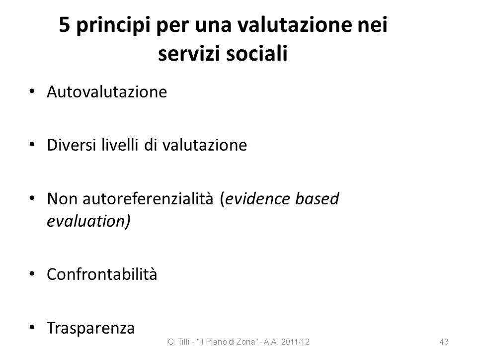 5 principi per una valutazione nei servizi sociali Autovalutazione Diversi livelli di valutazione Non autoreferenzialità (evidence based evaluation) C