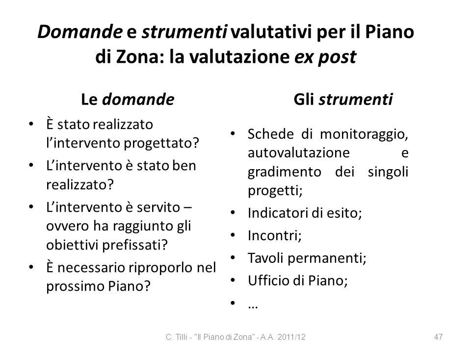 Domande e strumenti valutativi per il Piano di Zona: la valutazione ex post Le domande È stato realizzato lintervento progettato? Lintervento è stato
