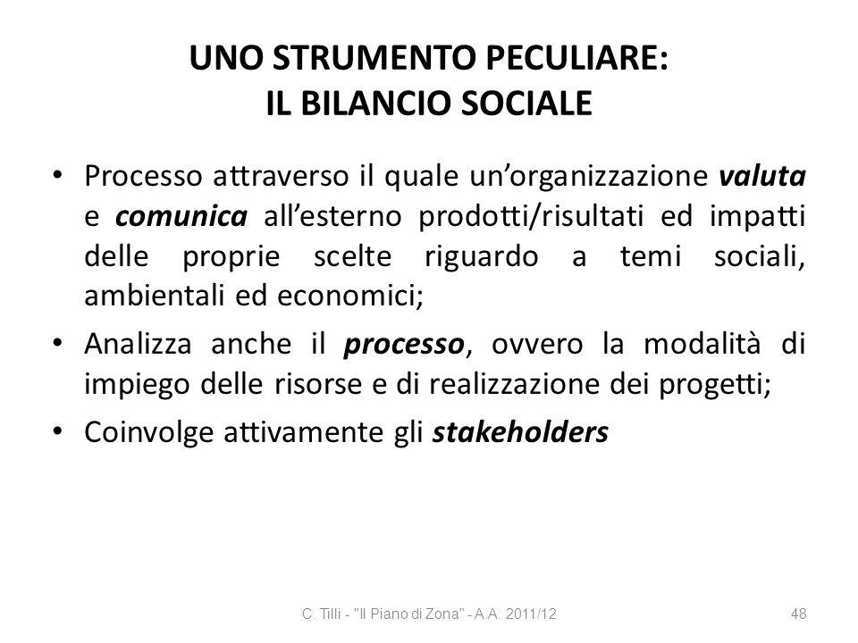 UNO STRUMENTO PECULIARE: IL BILANCIO SOCIALE Processo attraverso il quale unorganizzazione valuta e comunica allesterno prodotti/risultati ed impatti