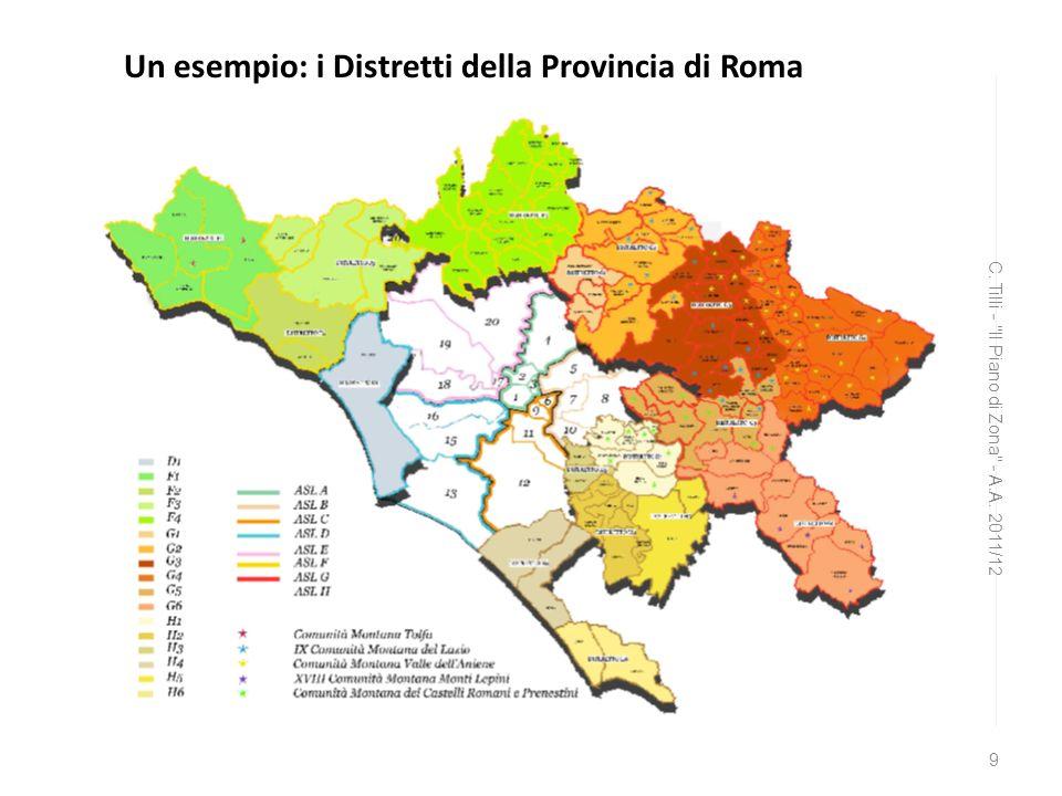 9 Un esempio: i Distretti della Provincia di Roma