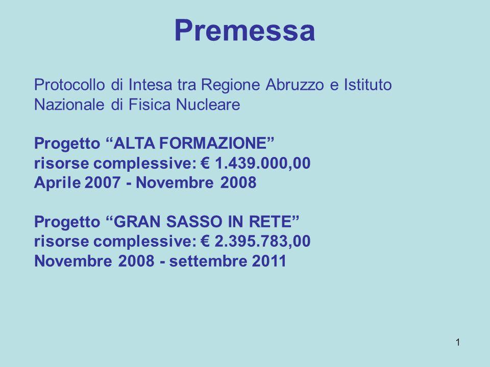 Premessa Protocollo di Intesa tra Regione Abruzzo e Istituto Nazionale di Fisica Nucleare Progetto ALTA FORMAZIONE risorse complessive: 1.439.000,00 Aprile 2007 - Novembre 2008 Progetto GRAN SASSO IN RETE risorse complessive: 2.395.783,00 Novembre 2008 - settembre 2011 1