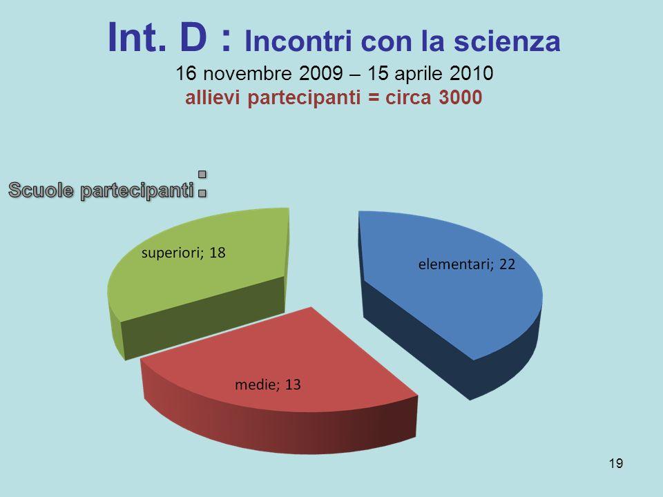 Int. D : Incontri con la scienza 16 novembre 2009 – 15 aprile 2010 allievi partecipanti = circa 3000 19
