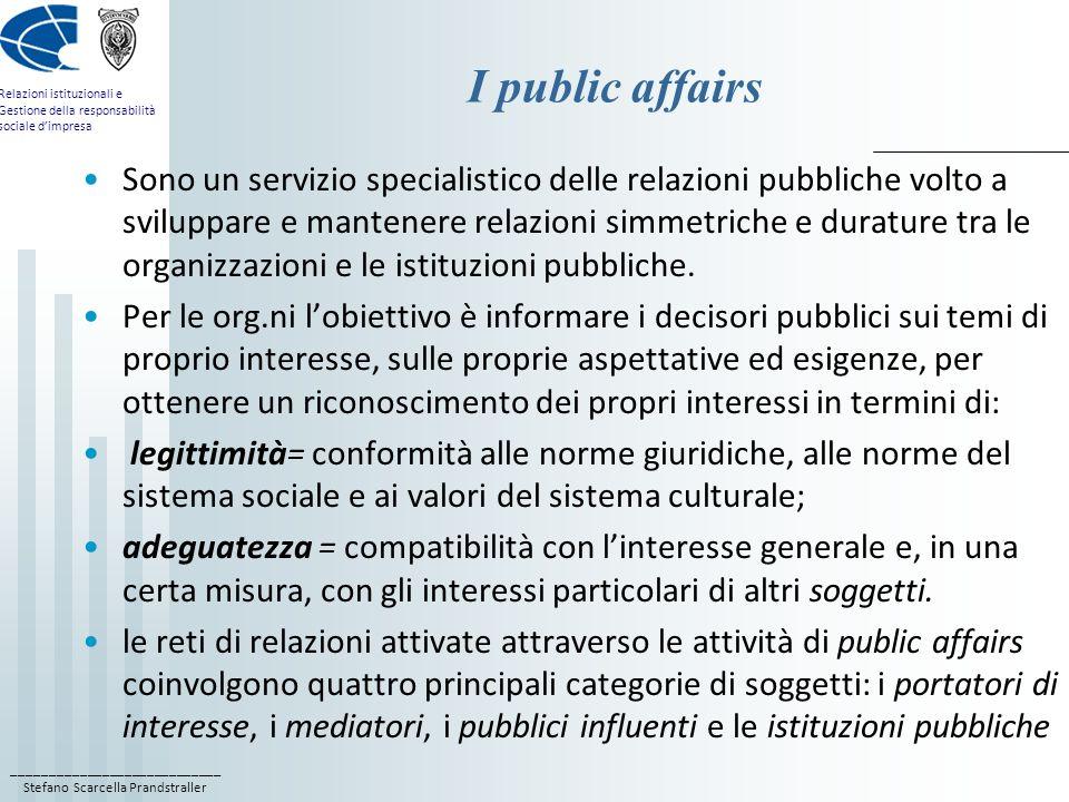 ____________________________ Stefano Scarcella Prandstraller Relazioni istituzionali e Gestione della responsabilità sociale dimpresa I public affairs