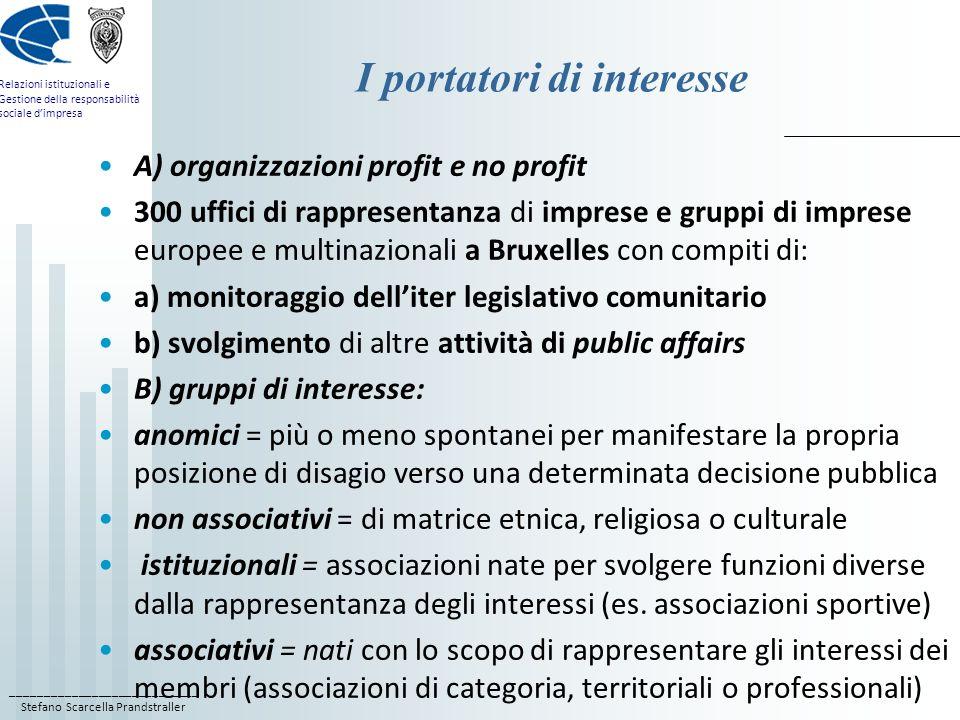 ____________________________ Stefano Scarcella Prandstraller Relazioni istituzionali e Gestione della responsabilità sociale dimpresa I portatori di i