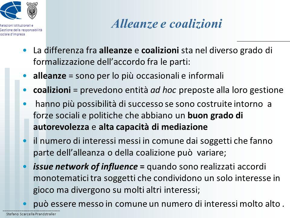 ____________________________ Stefano Scarcella Prandstraller Relazioni istituzionali e Gestione della responsabilità sociale dimpresa Alleanze e coali