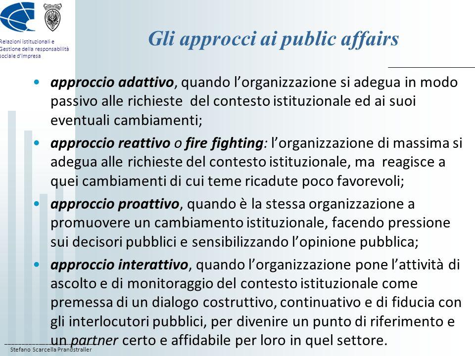 ____________________________ Stefano Scarcella Prandstraller Relazioni istituzionali e Gestione della responsabilità sociale dimpresa Gli approcci ai