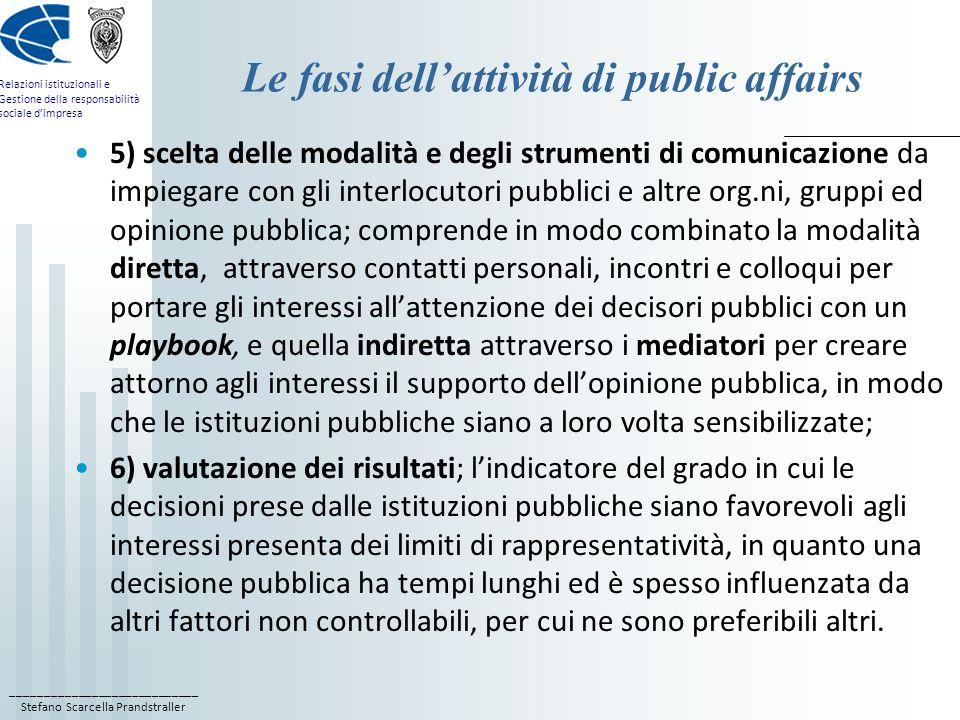 ____________________________ Stefano Scarcella Prandstraller Relazioni istituzionali e Gestione della responsabilità sociale dimpresa Le fasi dellatti