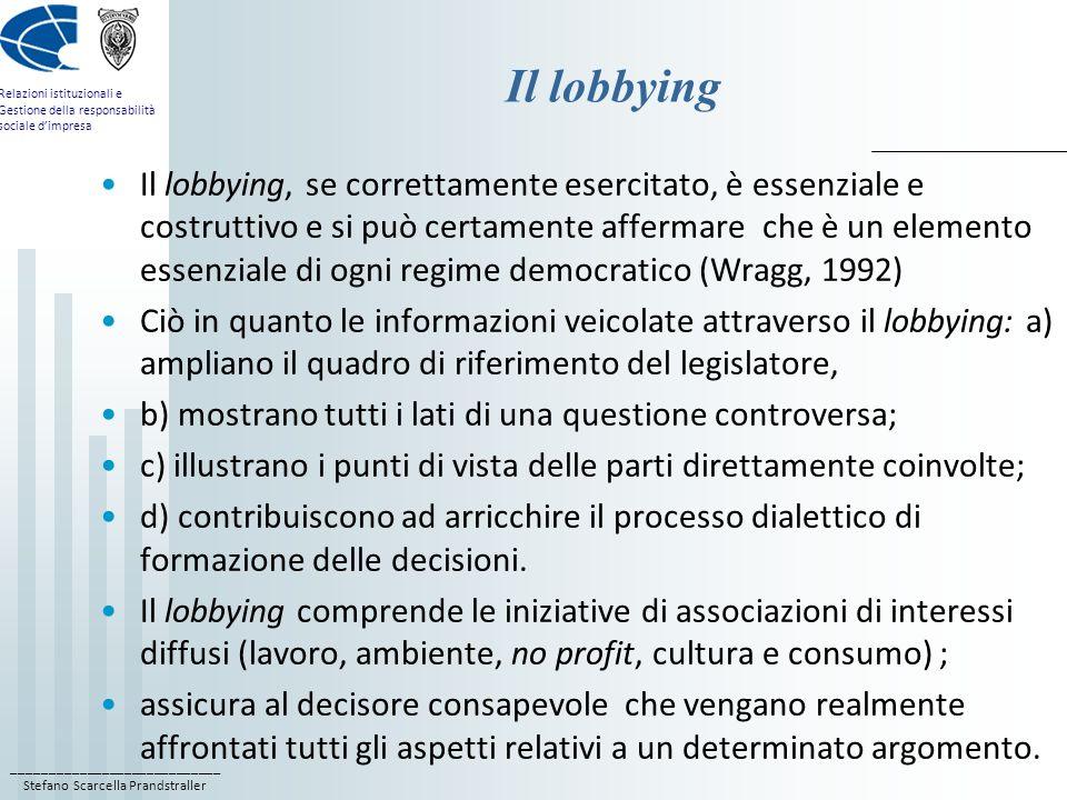 ____________________________ Stefano Scarcella Prandstraller Relazioni istituzionali e Gestione della responsabilità sociale dimpresa Il lobbying Il l