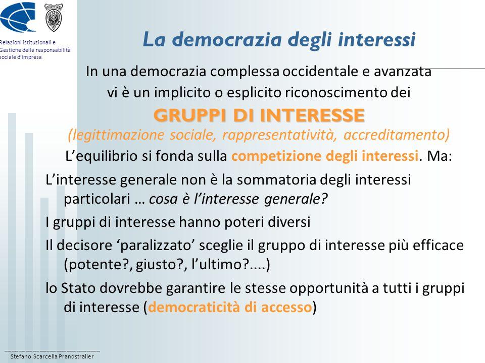 ____________________________ Stefano Scarcella Prandstraller Relazioni istituzionali e Gestione della responsabilità sociale dimpresa La democrazia de
