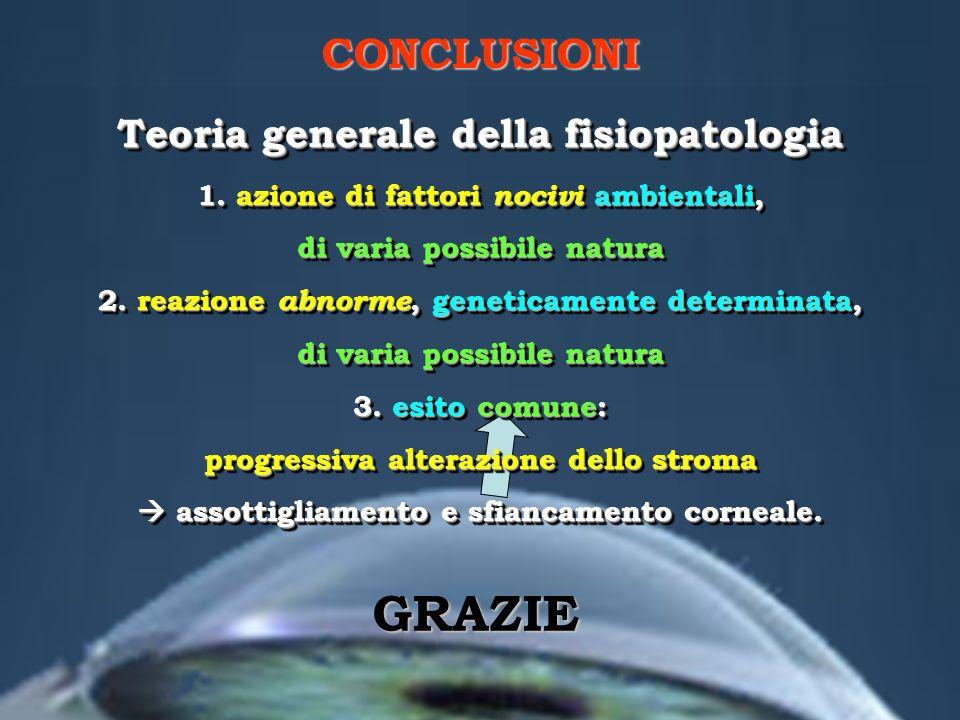 Teoria generale della fisiopatologia 1. azione di fattori nocivi ambientali, di varia possibile natura 2. reazione abnorme, geneticamente determinata,