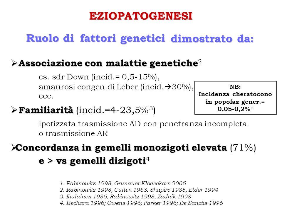 EZIOPATOGENESI Associazione con malattie genetiche Associazione con malattie genetiche 2 es. sdr Down (incid.= 0,5-15%), amaurosi congen.di Leber (inc