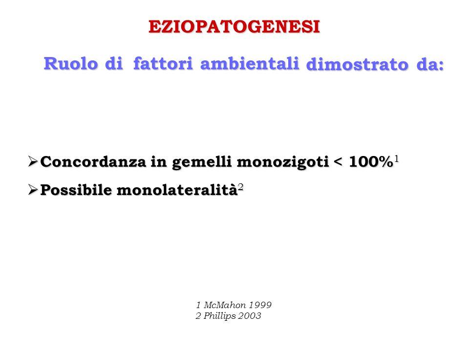 EZIOPATOGENESI Concordanza in gemelli monozigoti < 100% 1 Concordanza in gemelli monozigoti < 100% 1 Possibile monolateralità 2 Possibile monolaterali