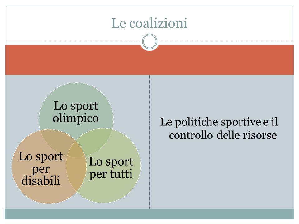 Lo sport olimpico Lo sport per tutti Lo sport per disabili Le politiche sportive e il controllo delle risorse Le coalizioni