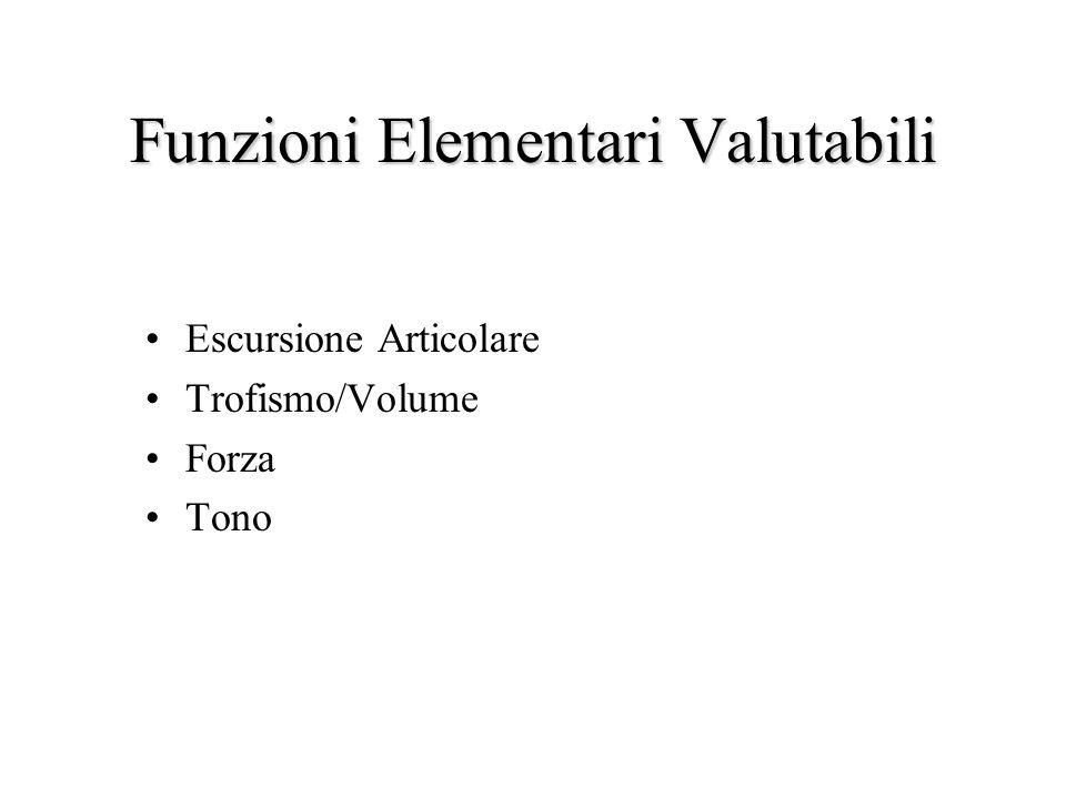 Funzioni Elementari Valutabili Escursione Articolare Trofismo/Volume Forza Tono