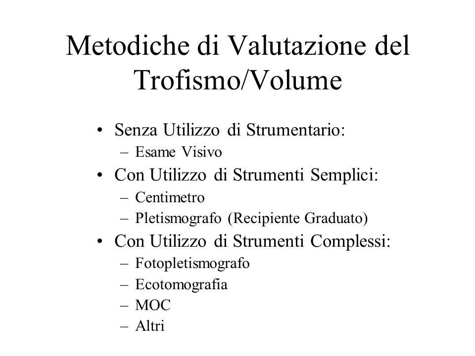 Metodiche di Valutazione del Trofismo/Volume Senza Utilizzo di Strumentario: –Esame Visivo Con Utilizzo di Strumenti Semplici: –Centimetro –Pletismogr