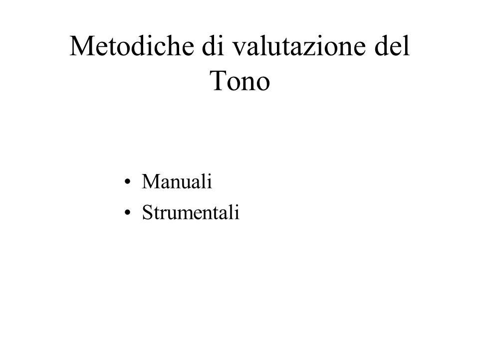 Metodiche di valutazione del Tono Manuali Strumentali