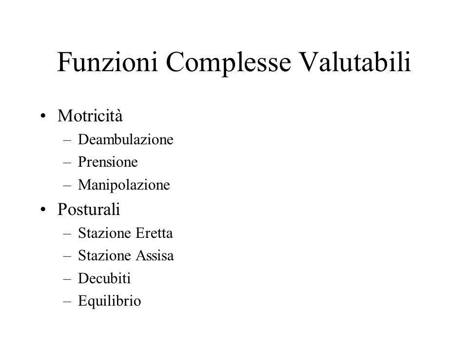 Funzioni Complesse Valutabili Motricità –Deambulazione –Prensione –Manipolazione Posturali –Stazione Eretta –Stazione Assisa –Decubiti –Equilibrio