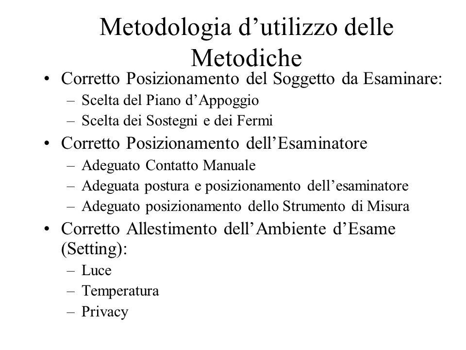 Metodologia dutilizzo delle Metodiche Corretto Posizionamento del Soggetto da Esaminare: –Scelta del Piano dAppoggio –Scelta dei Sostegni e dei Fermi