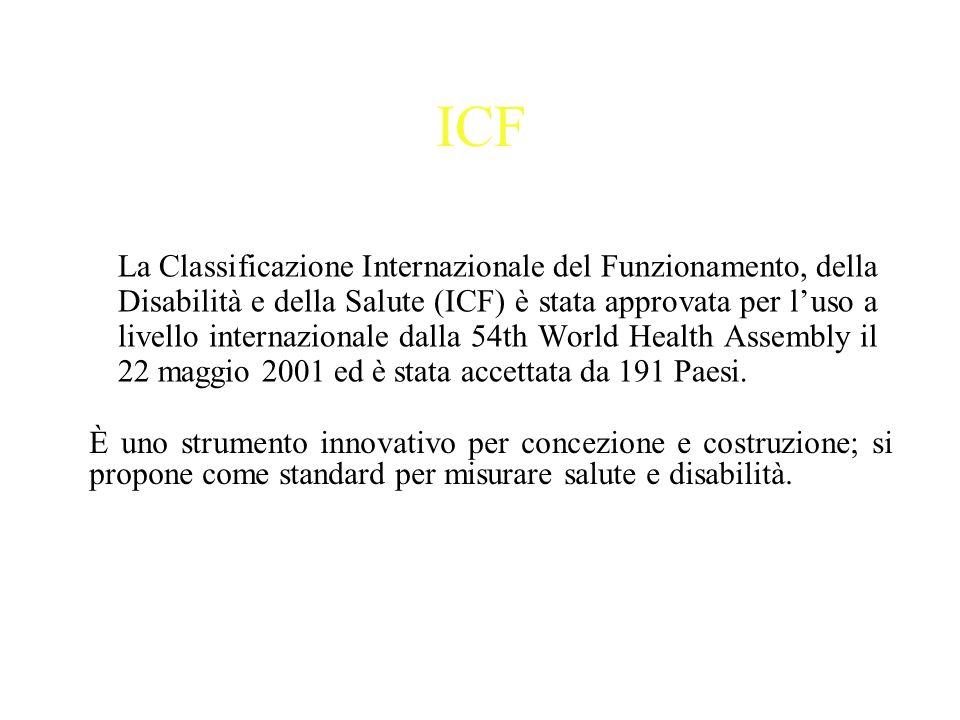 ICF La Classificazione Internazionale del Funzionamento, della Disabilità e della Salute (ICF) è stata approvata per luso a livello internazionale dal