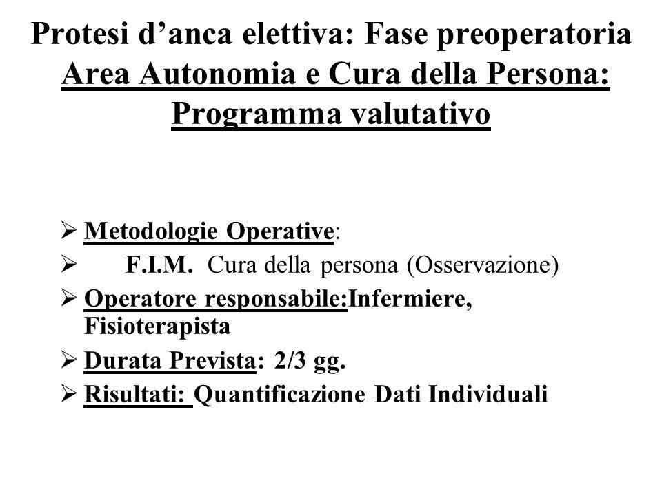 Protesi danca elettiva: Fase preoperatoria Area Autonomia e Cura della Persona: Programma valutativo Metodologie Operative: F.I.M. Cura della persona