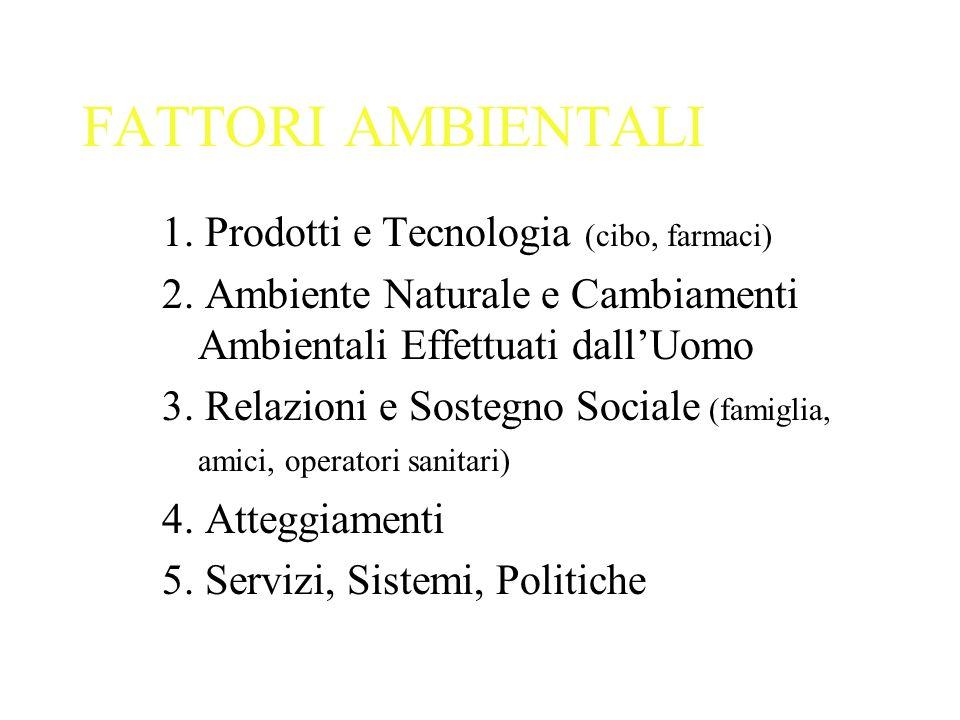 FATTORI AMBIENTALI 1. Prodotti e Tecnologia (cibo, farmaci) 2. Ambiente Naturale e Cambiamenti Ambientali Effettuati dallUomo 3. Relazioni e Sostegno