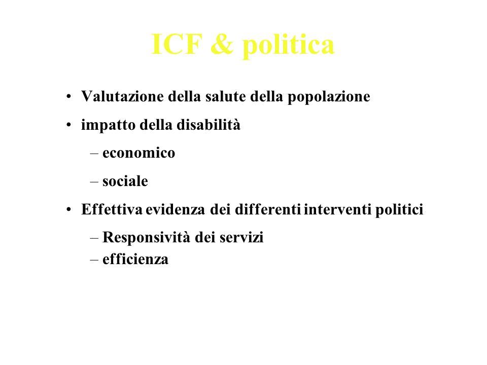 ICF & politica Valutazione della salute della popolazione impatto della disabilità –economico –sociale Effettiva evidenza dei differenti interventi po