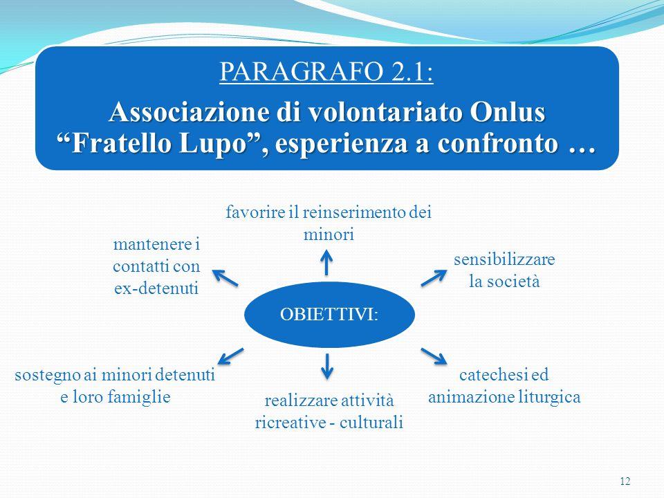 Excursus storico: L.354/75 artt.17-78 Legge Quadro n°266/91 L. 663/86 detta Legge Gozzini e L. 165/98 detta Legge Simeone 1994 - Linee dindirizzo e di