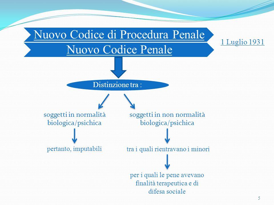 Il minore: da suddito a cittadino Excursus storico: nascita di magistrati specifici per i minori, applicazione di norme di carattere preventivo e istituzione di speciali udienze.