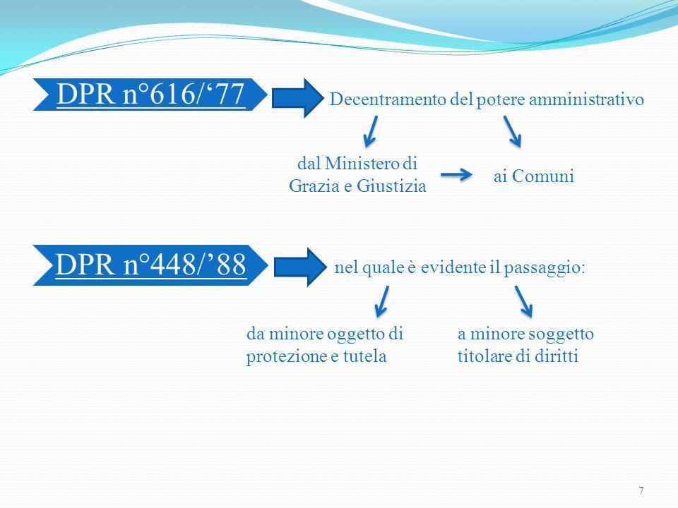 Regio Decreto Legge n°1404 del 20 Luglio 1934 istituì: Tribunale Minorile dislocazione di diversi istituti Centro di rieducazione Legge 888/ 56 introd
