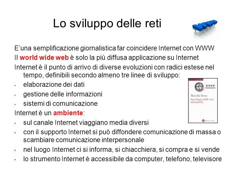 Lo sviluppo delle reti Euna semplificazione giornalistica far coincidere Internet con WWW Il world wide web è solo la più diffusa applicazione su Inte