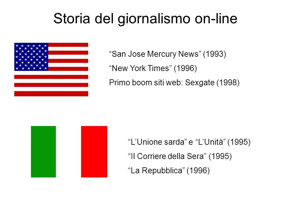 Storia del giornalismo on-line San Jose Mercury News (1993) New York Times (1996) Primo boom siti web: Sexgate (1998) LUnione sarda e LUnità (1995) Il