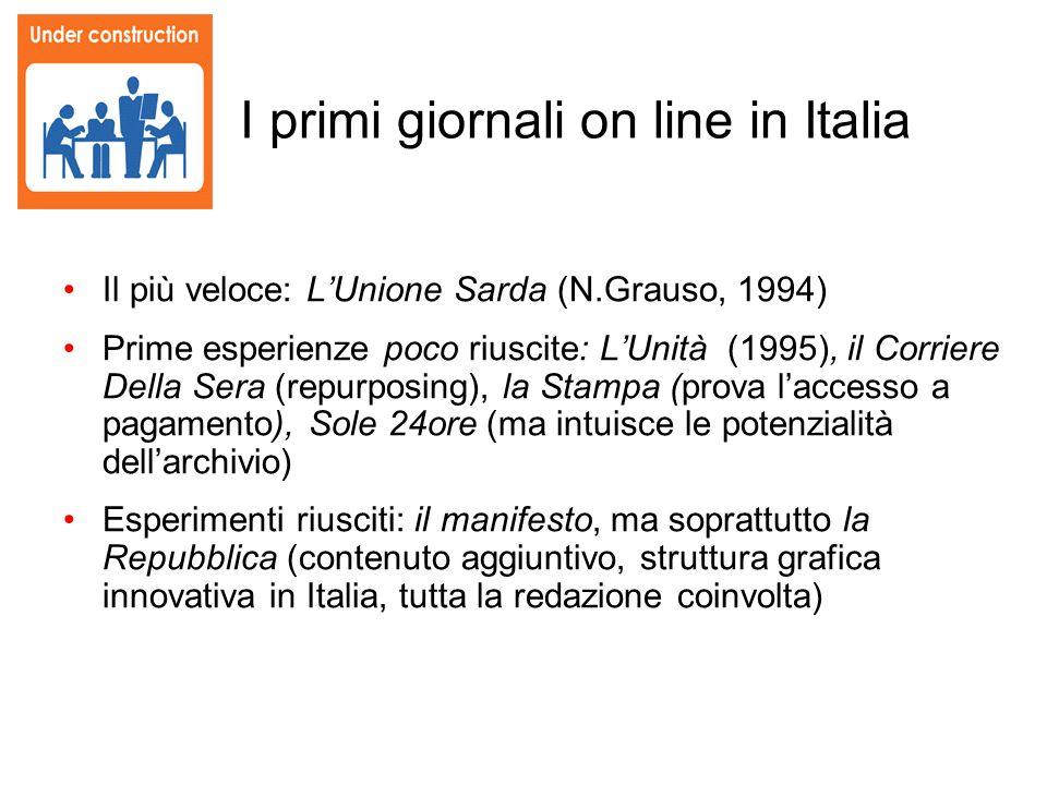 I primi giornali on line in Italia Il più veloce: LUnione Sarda (N.Grauso, 1994) Prime esperienze poco riuscite: LUnità (1995), il Corriere Della Sera