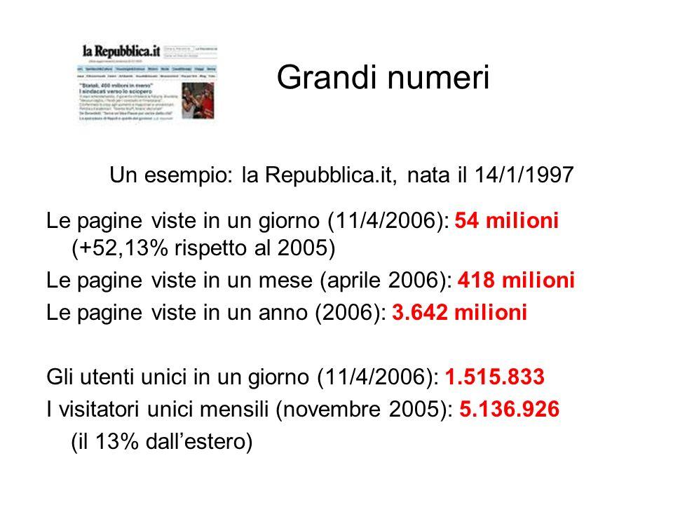 Grandi numeri Un esempio: la Repubblica.it, nata il 14/1/1997 Le pagine viste in un giorno (11/4/2006): 54 milioni (+52,13% rispetto al 2005) Le pagin