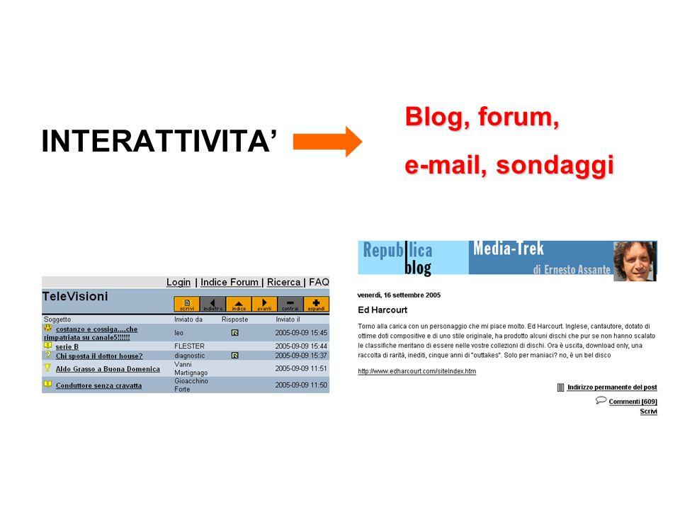 INTERATTIVITA Blog, forum, e-mail, sondaggi