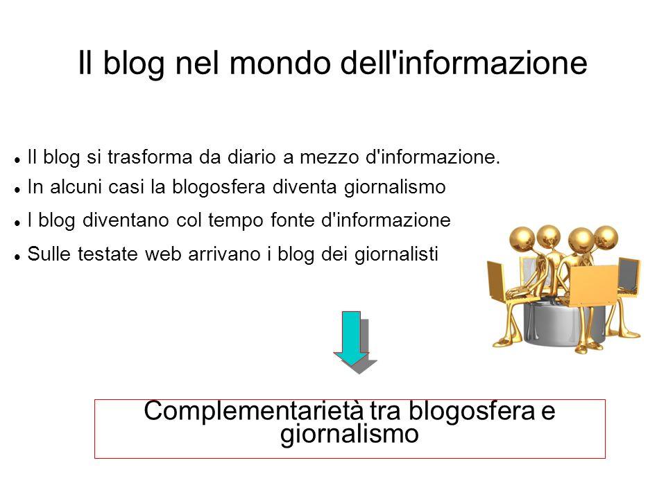52 Il blog nel mondo dell'informazione Il blog si trasforma da diario a mezzo d'informazione. In alcuni casi la blogosfera diventa giornalismo I blog