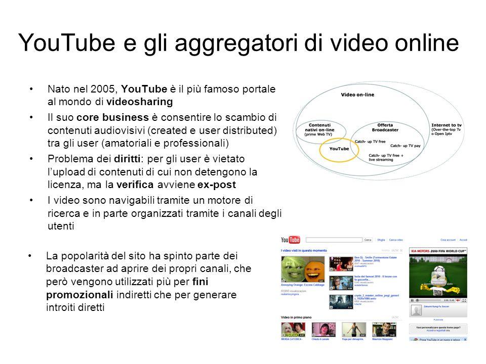 YouTube e gli aggregatori di video online Nato nel 2005, YouTube è il più famoso portale al mondo di videosharing Il suo core business è consentire lo