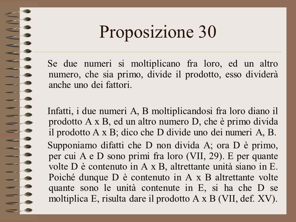 Proposizione 30 Se due numeri si moltiplicano fra loro, ed un altro numero, che sia primo, divide il prodotto, esso dividerà anche uno dei fattori. In