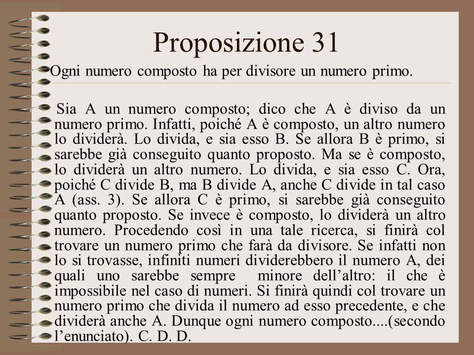 Proposizione 31 Ogni numero composto ha per divisore un numero primo. Sia A un numero composto; dico che A è diviso da un numero primo. Infatti, poich