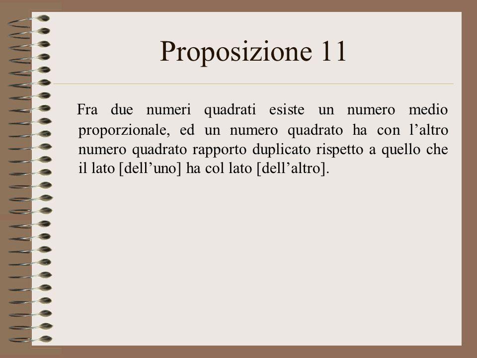 Proposizione 11 Fra due numeri quadrati esiste un numero medio proporzionale, ed un numero quadrato ha con laltro numero quadrato rapporto duplicato rispetto a quello che il lato [delluno] ha col lato [dellaltro].