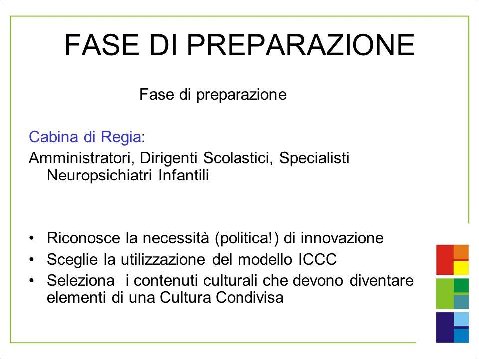 Per rimanere aggiornati: http://www.comune.casalgrande.re.it/news/dettagli onews.aspx?idnews=1241 http://www.comune.rubiera.re.it/Sezione.jsp?idSezi one=1128 http://www.arcobaleno.re.it/comunita-in-rete- processi-di-inclusione-tra-scuola-ed- extrascuola.aspx