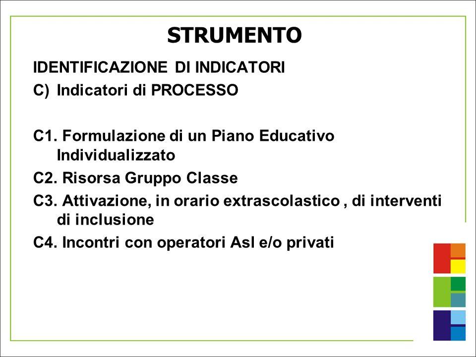 STRUMENTO IDENTIFICAZIONE DI INDICATORI Indicatori di PROCESSO C1. Formulazione di un Piano Educativo Individualizzato C2. Risorsa Gruppo Classe C3. A